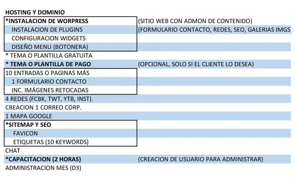RECIOS PAGINA WEB 2018-1